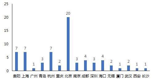 http://www.reviewcode.cn/rengongzhinen/172509.html