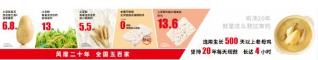 中式快餐迎来万亿风口,粉面